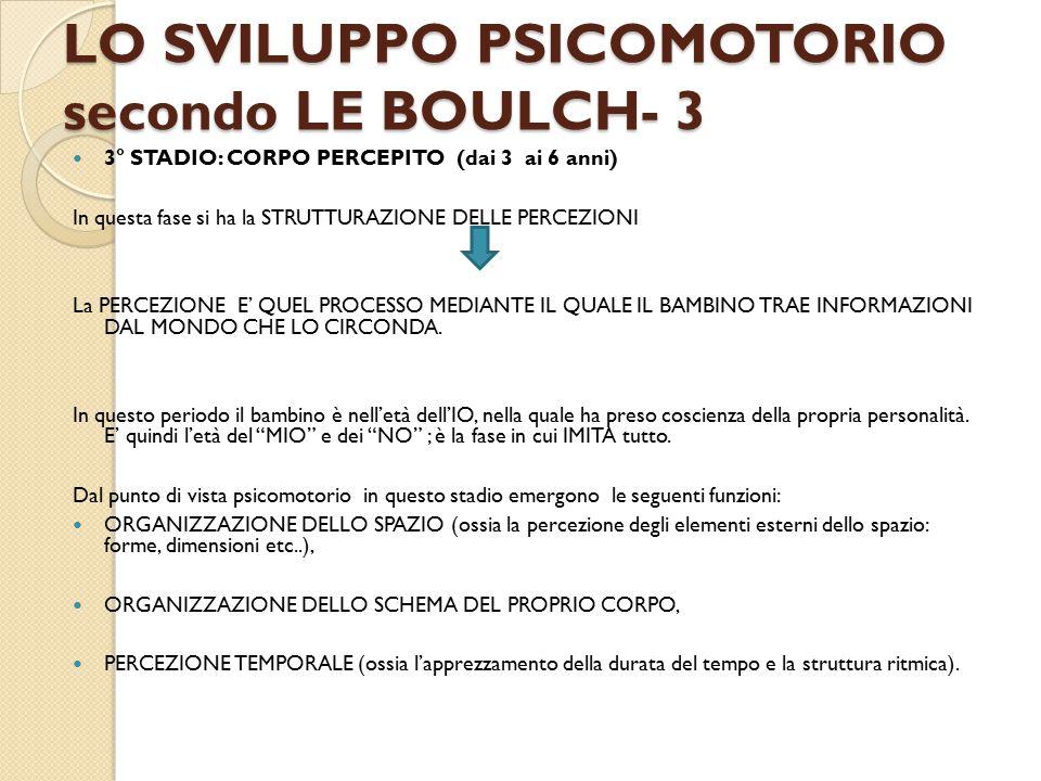 LO SVILUPPO PSICOMOTORIO secondo LE BOULCH- 3 3° STADIO: CORPO PERCEPITO (dai 3 ai 6 anni) In questa fase si ha la STRUTTURAZIONE DELLE PERCEZIONI La PERCEZIONE E' QUEL PROCESSO MEDIANTE IL QUALE IL BAMBINO TRAE INFORMAZIONI DAL MONDO CHE LO CIRCONDA.