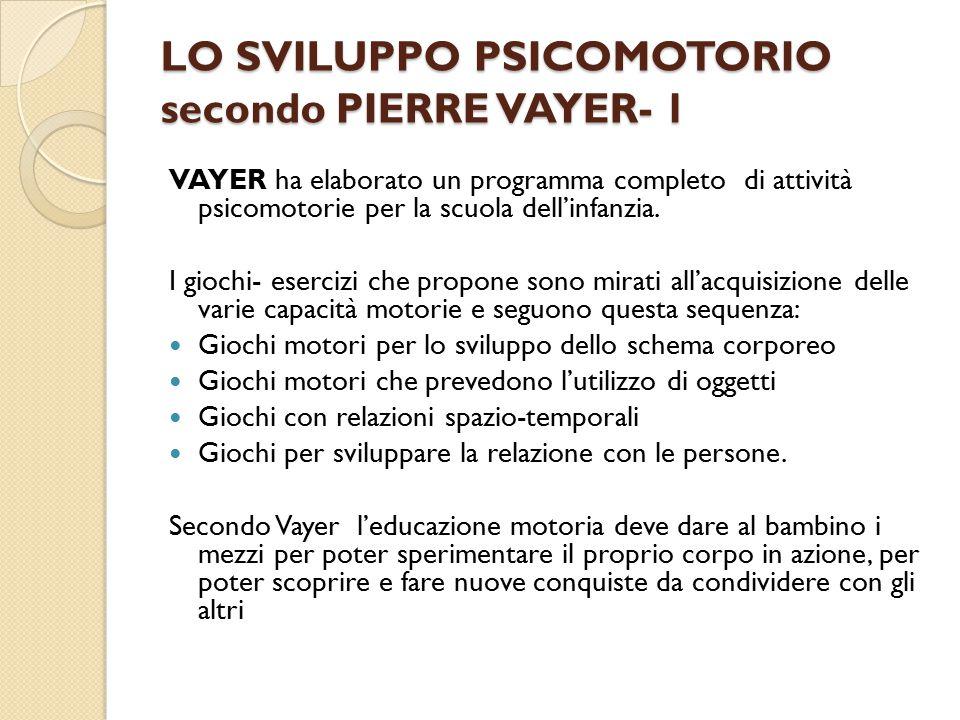 LO SVILUPPO PSICOMOTORIO secondo PIERRE VAYER- 1 VAYER ha elaborato un programma completo di attività psicomotorie per la scuola dell'infanzia.