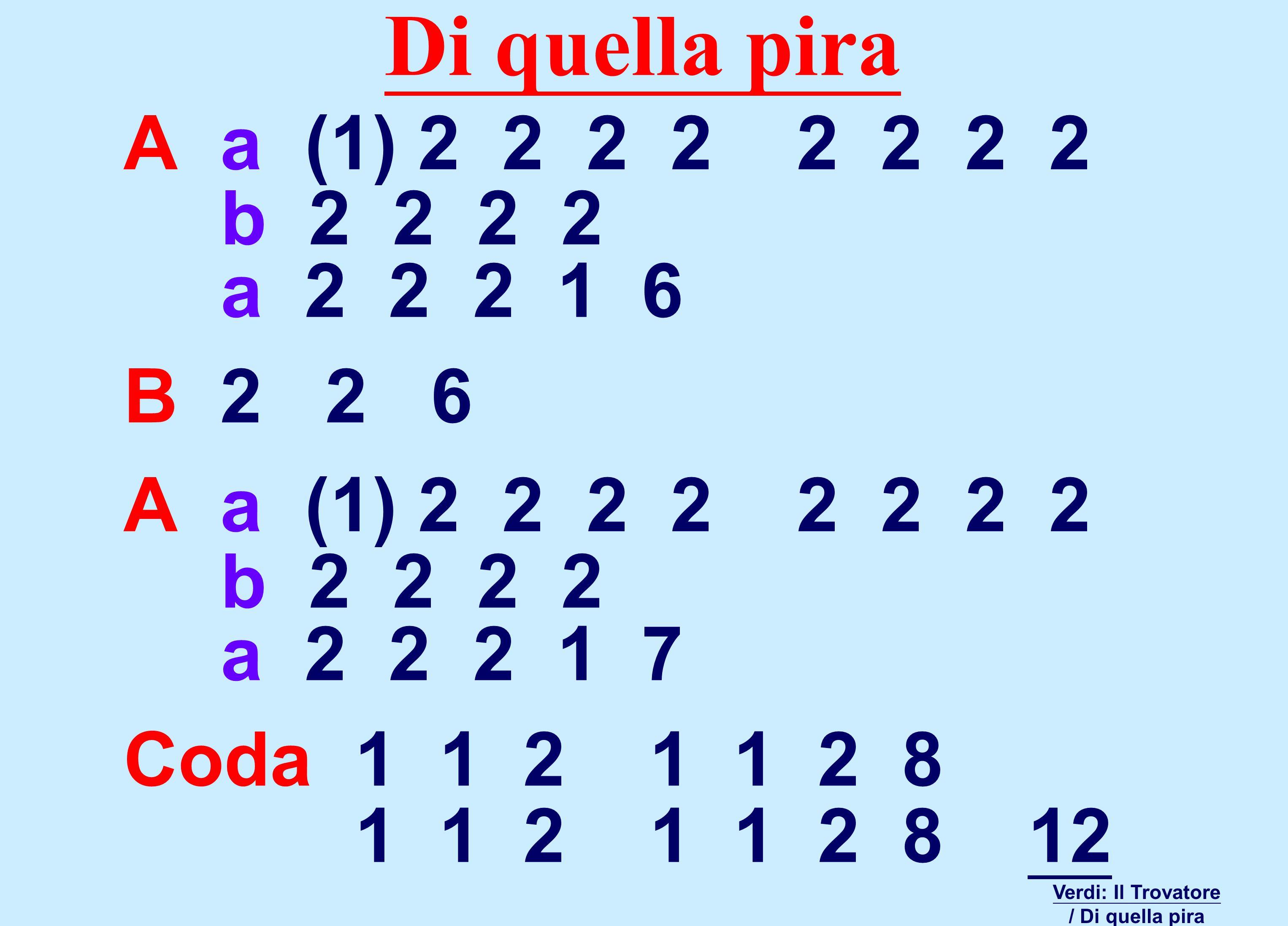 A a (1) 2 2 2 2 2 2 2 2 b 2 2 2 2 a 2 2 2 1 6 B 2 2 6 A a (1) 2 2 2 2 2 2 2 2 b 2 2 2 2 a 2 2 2 1 7 Coda 1 1 2 1 1 2 8 1 1 2 1 1 2 8 12 Verdi: Il Trovatore / Di quella pira Di quella pira