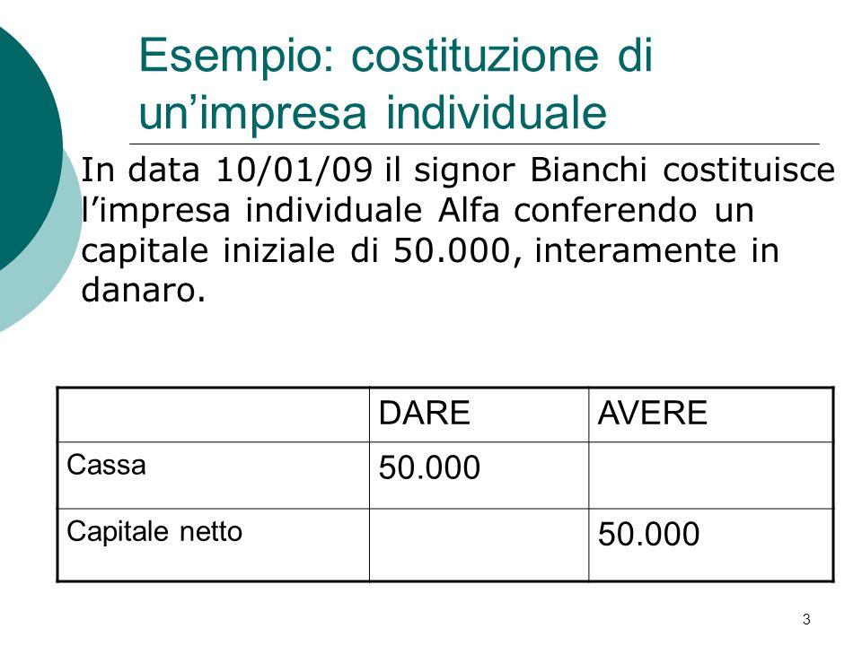 In data 10/01/09 il signor Bianchi costituisce l'impresa individuale Alfa conferendo un capitale iniziale di 50.000, interamente in danaro. DAREAVERE