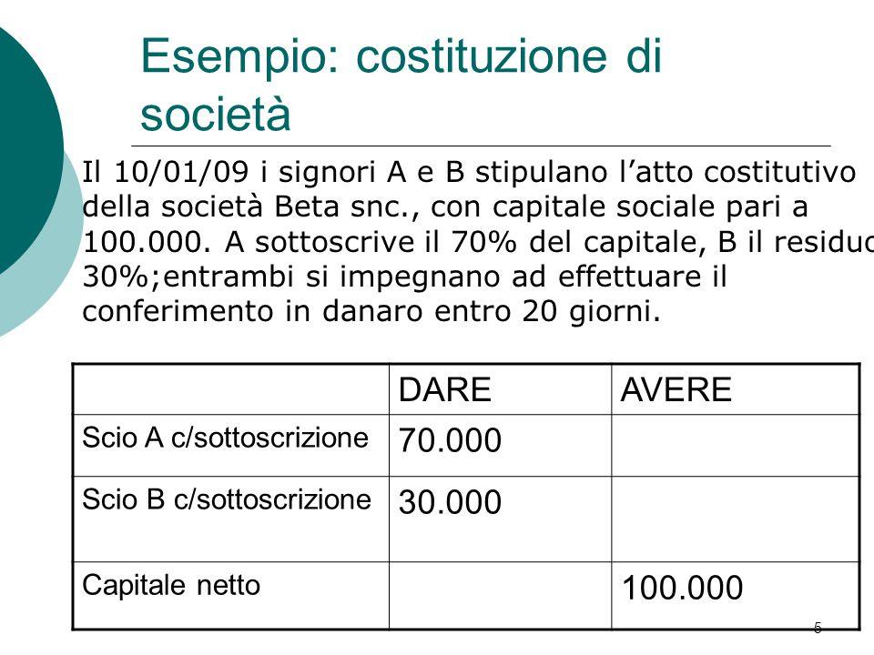 Il 10/01/09 i signori A e B stipulano l'atto costitutivo della società Beta snc., con capitale sociale pari a 100.000. A sottoscrive il 70% del capita