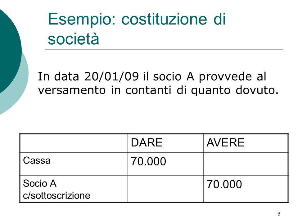 In data 20/01/09 il socio A provvede al versamento in contanti di quanto dovuto. DAREAVERE Cassa 70.000 Socio A c/sottoscrizione 70.000 6 Esempio: cos