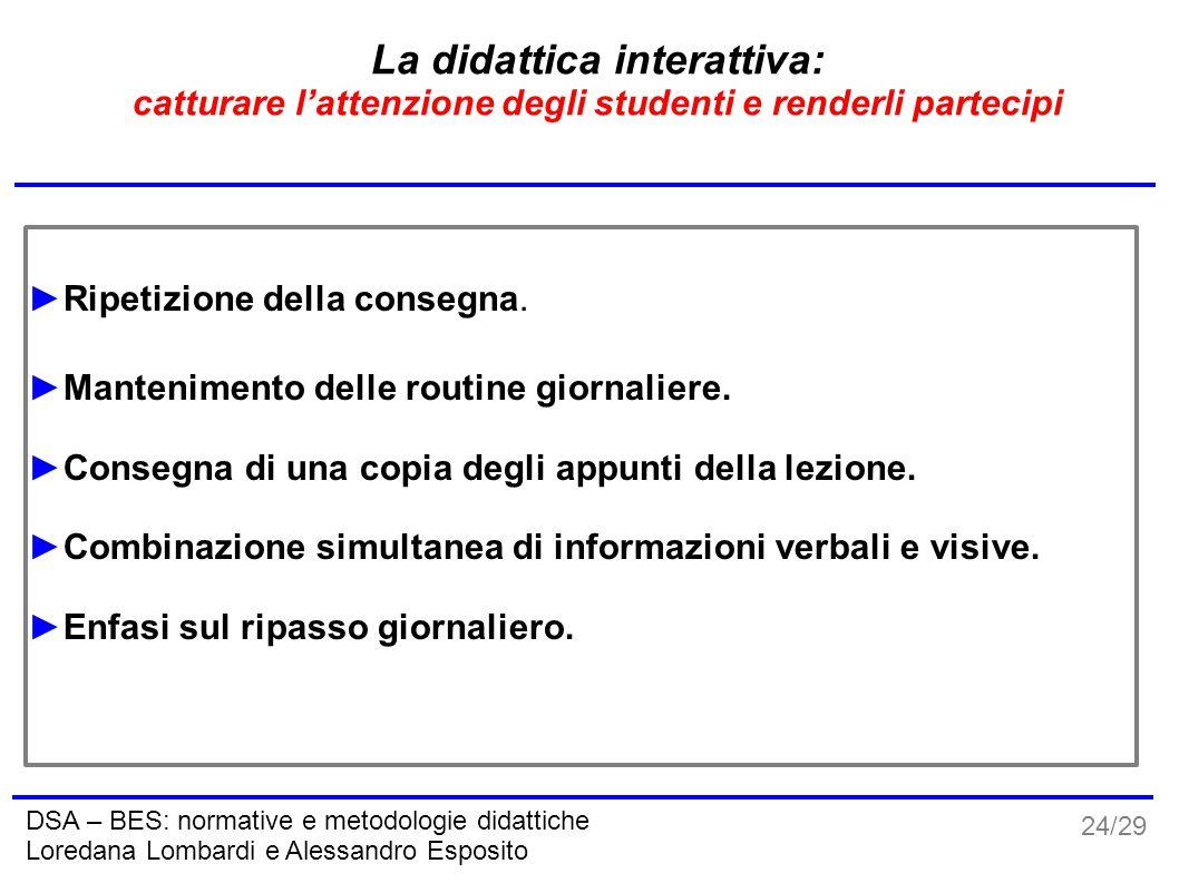 24/29 DSA – BES: normative e metodologie didattiche Loredana Lombardi e Alessandro Esposito La didattica interattiva: catturare l'attenzione degli stu