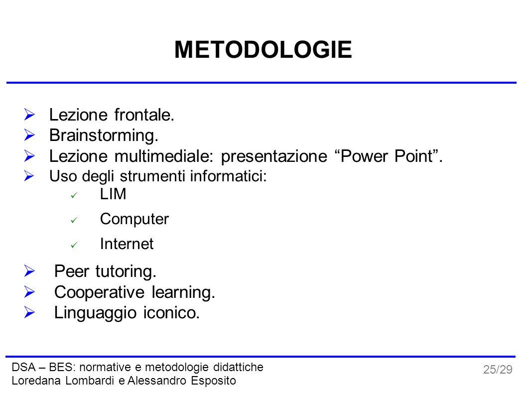 25/29 DSA – BES: normative e metodologie didattiche Loredana Lombardi e Alessandro Esposito METODOLOGIE  Lezione frontale.  Brainstorming.  Lezione