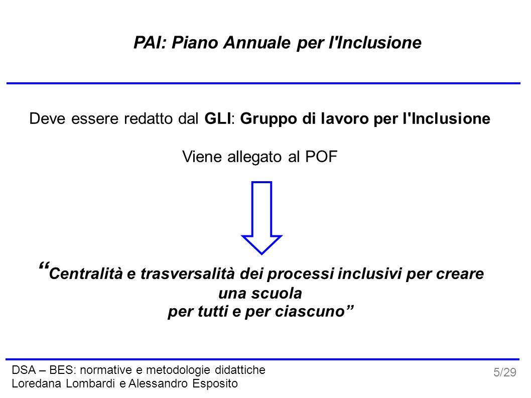 6/29 DSA – BES: normative e metodologie didattiche Loredana Lombardi e Alessandro Esposito Il Piano Didattico Personalizzato Come ottenerlo.