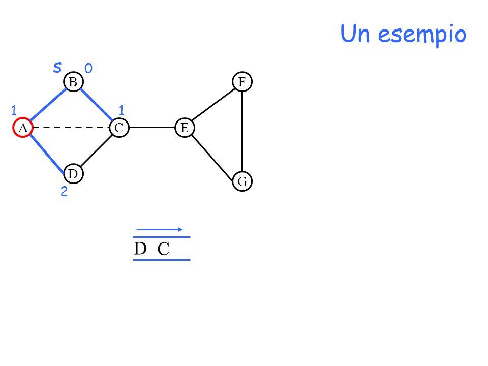 A B D CE F G s 0 C 11 D 2
