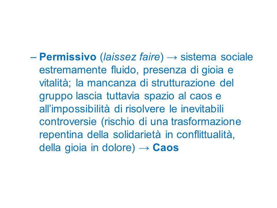 –Permissivo (laissez faire) → sistema sociale estremamente fluido, presenza di gioia e vitalità; la mancanza di strutturazione del gruppo lascia tutta