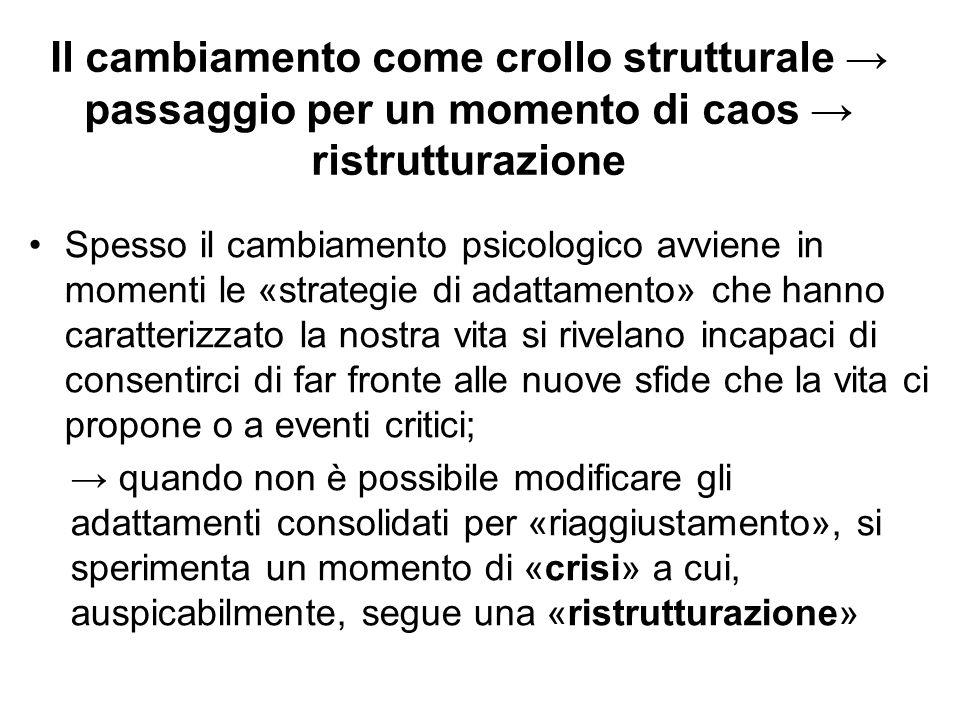 Il cambiamento come crollo strutturale → passaggio per un momento di caos → ristrutturazione Spesso il cambiamento psicologico avviene in momenti le «
