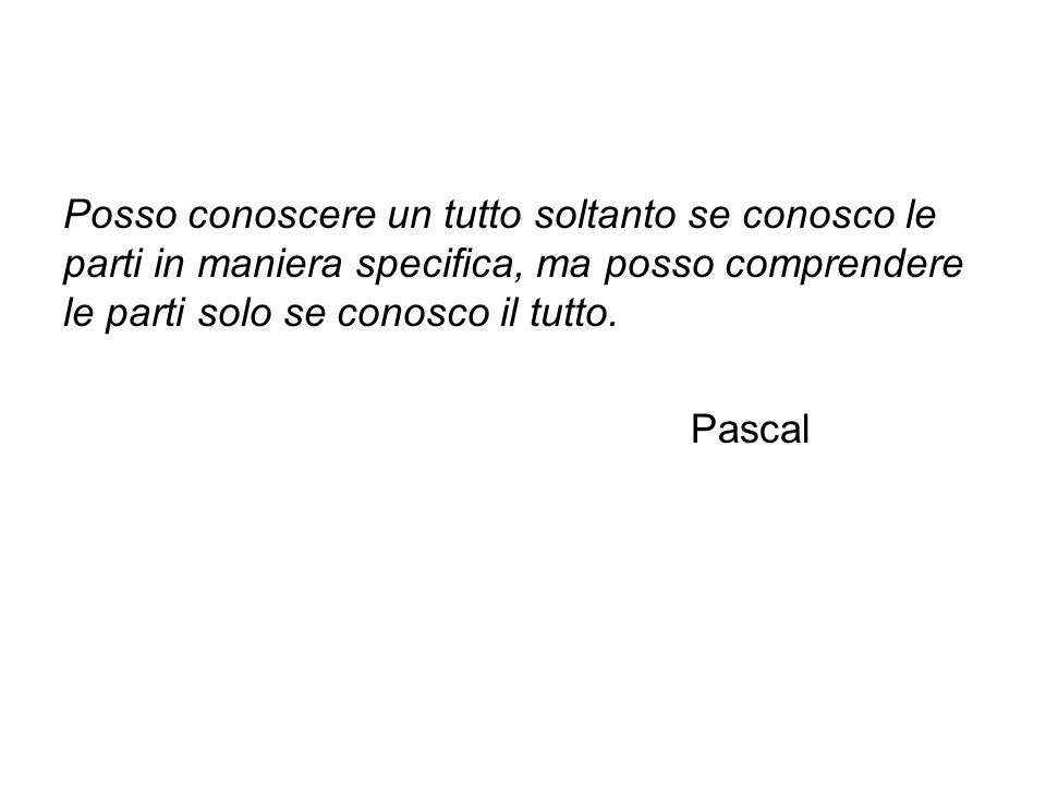 Posso conoscere un tutto soltanto se conosco le parti in maniera specifica, ma posso comprendere le parti solo se conosco il tutto. Pascal