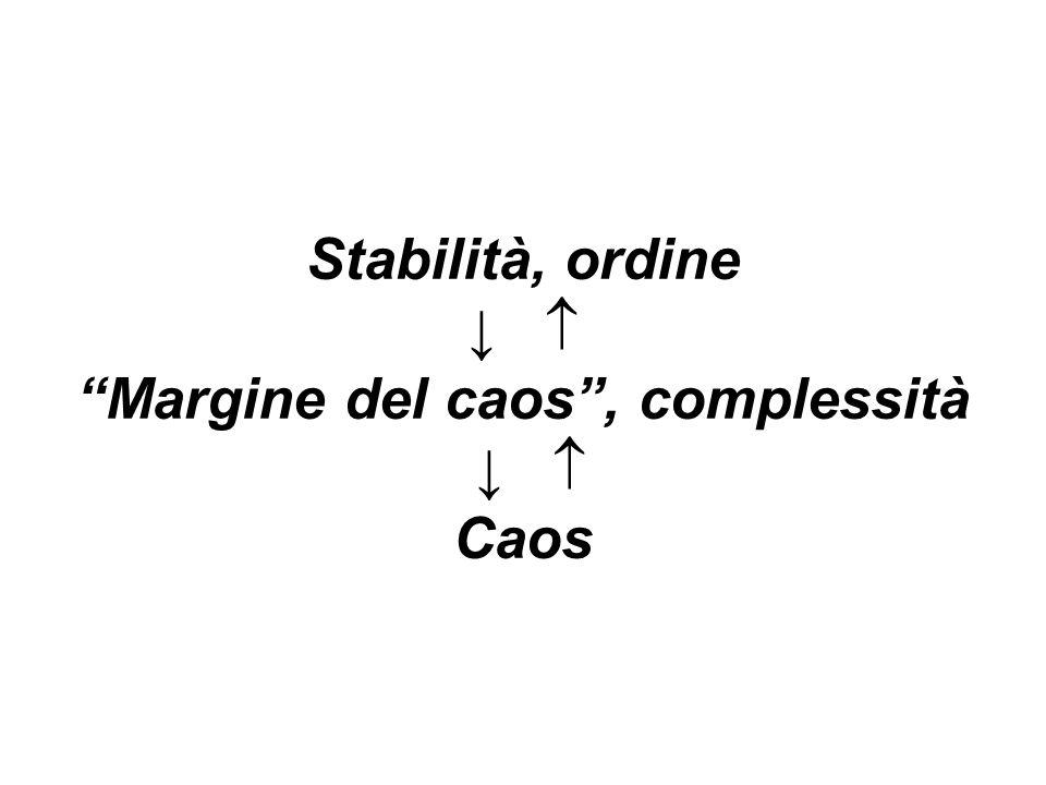 """Stabilità, ordine ↓  """"Margine del caos"""", complessità ↓  Caos"""