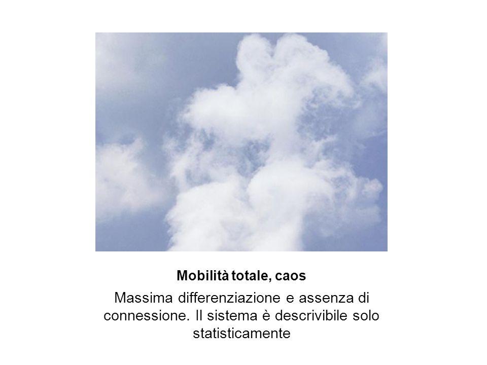 Mobilità totale, caos Massima differenziazione e assenza di connessione. Il sistema è descrivibile solo statisticamente