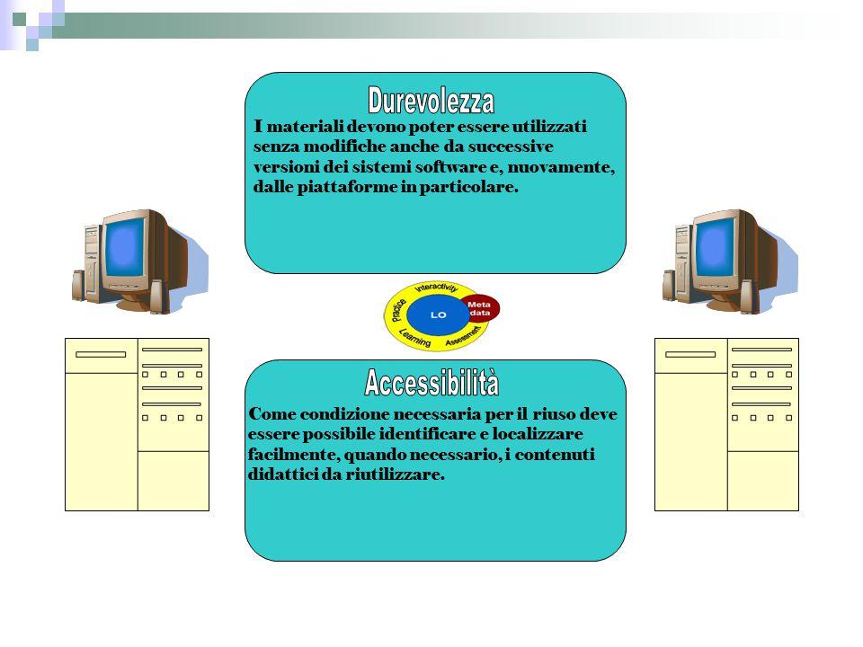 I materiali devono poter essere utilizzati senza modifiche anche da successive versioni dei sistemi software e, nuovamente, dalle piattaforme in particolare.