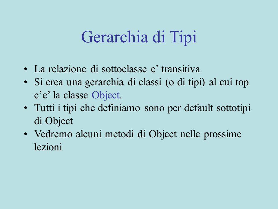 Gerarchia di Tipi La relazione di sottoclasse e' transitiva Si crea una gerarchia di classi (o di tipi) al cui top c'e' la classe Object. Tutti i tipi