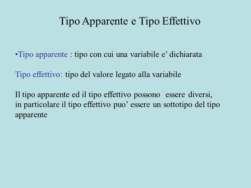 Tipo apparente : tipo con cui una variabile e' dichiarata Tipo effettivo: tipo del valore legato alla variabile Il tipo apparente ed il tipo effettivo