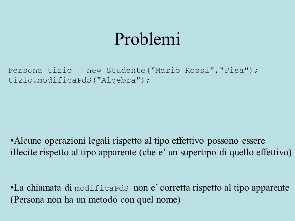 Problemi Persona tizio = new Studente(