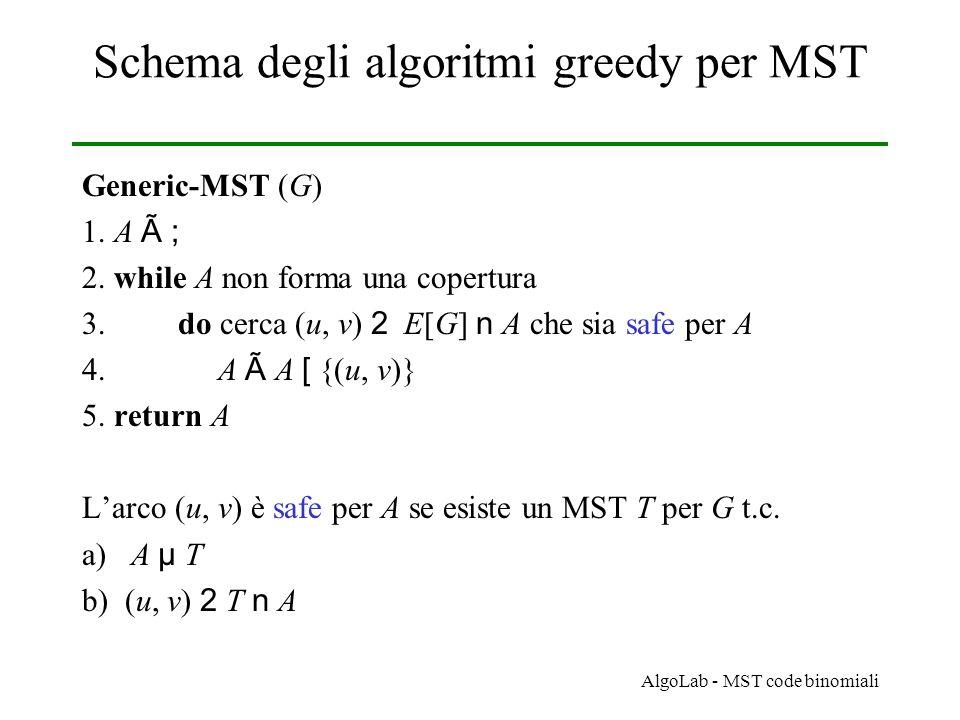 AlgoLab - MST code binomiali Schema degli algoritmi greedy per MST Generic-MST (G) 1.