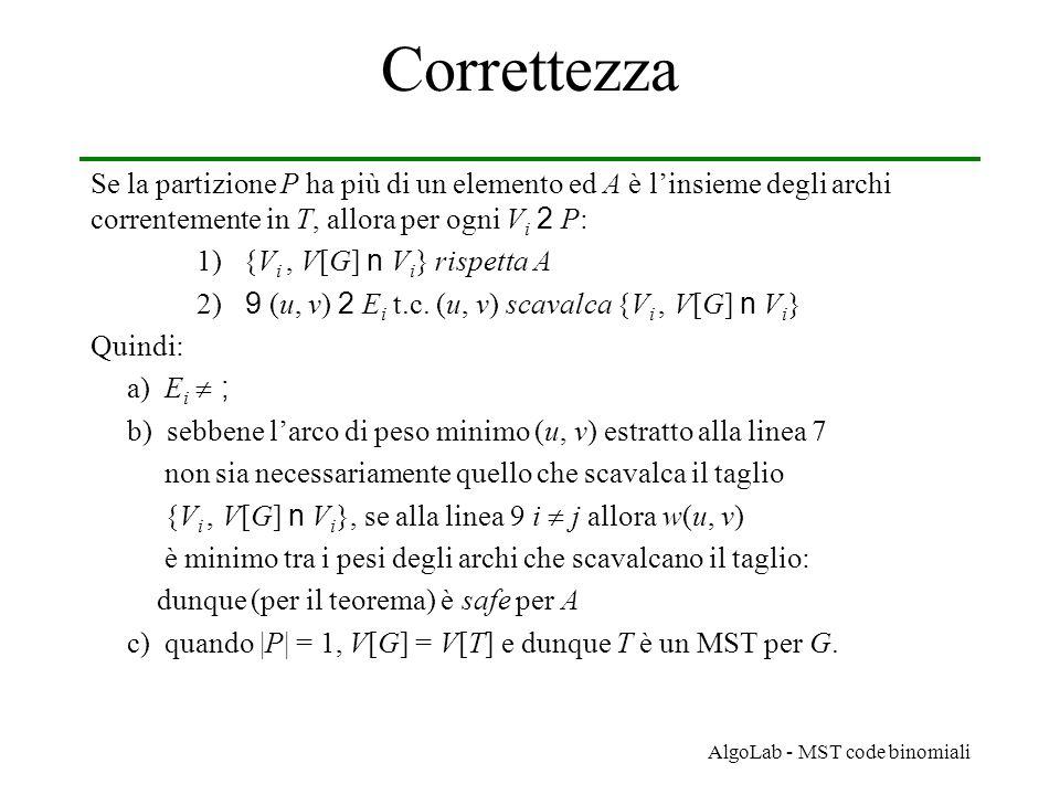AlgoLab - MST code binomiali Correttezza Se la partizione P ha più di un elemento ed A è l'insieme degli archi correntemente in T, allora per ogni V i 2 P: 1) {V i, V[G] n V i } rispetta A 2) 9 (u, v) 2 E i t.c.