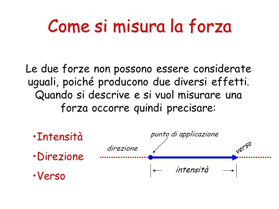 Le due forze non possono essere considerate uguali, poiché producono due diversi effetti. Quando si descrive e si vuol misurare una forza occorre quin