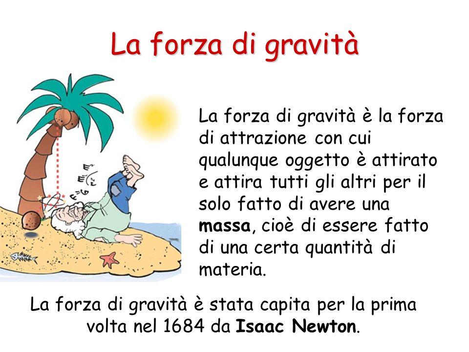 La forza di gravità è la forza di attrazione con cui qualunque oggetto è attirato e attira tutti gli altri per il solo fatto di avere una massa, cioè