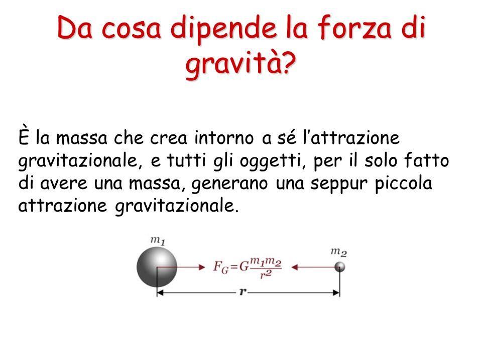 È la massa che crea intorno a sé l'attrazione gravitazionale, e tutti gli oggetti, per il solo fatto di avere una massa, generano una seppur piccola a