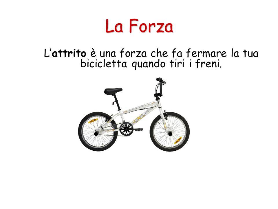 L'attrito è una forza che fa fermare la tua bicicletta quando tiri i freni. La Forza