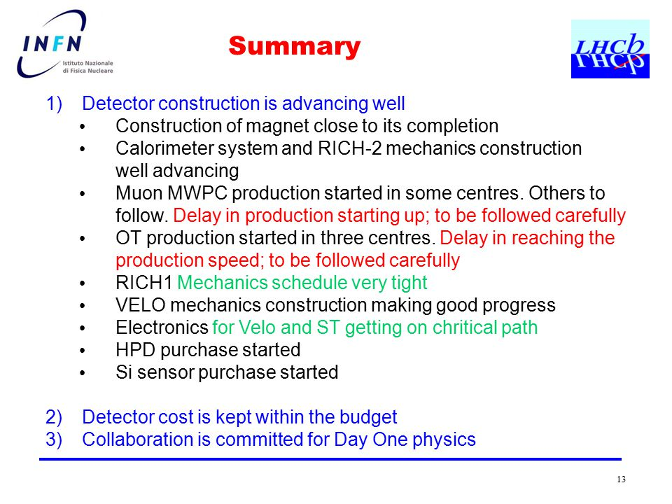 13 Summary 1)Detector construction is advancing well Construction of magnet close to its completion Calorimeter system and RICH-2 mechanics construction well advancing Muon MWPC production started in some centres.