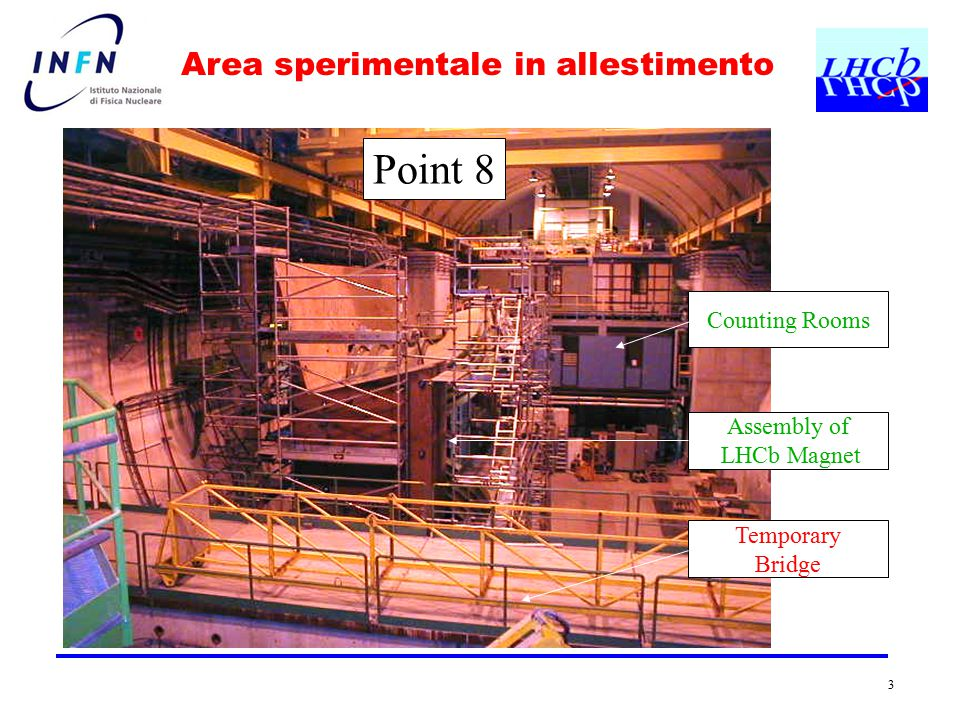 3 Counting Rooms Assembly of LHCb Magnet Temporary Bridge Point 8 Area sperimentale in allestimento