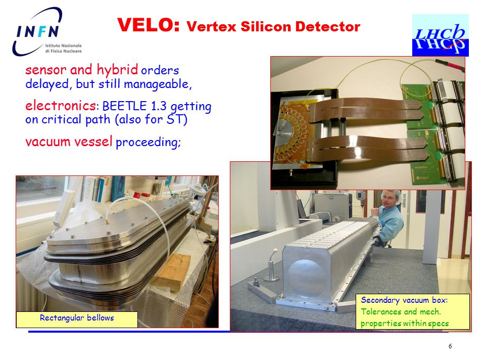 6 VELO: Vertex Silicon Detector sensor and hybrid orders delayed, but still manageable, electronics : BEETLE 1.3 getting on critical path (also for ST
