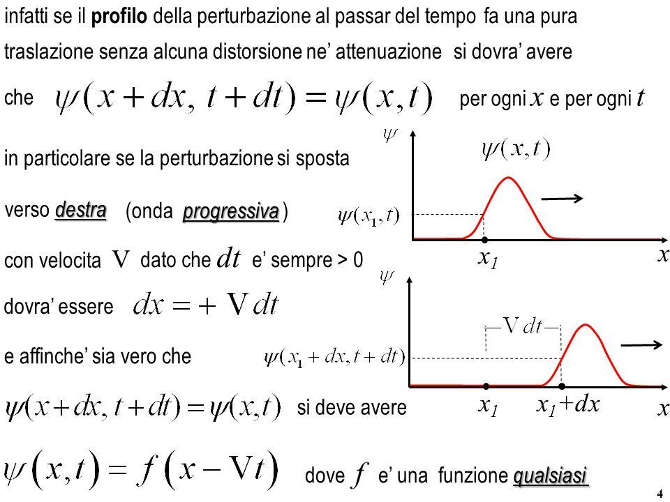 4 infatti se il profilo della perturbazione e affinche' sia vero che dovra' essere se la perturbazione si sposta qualsiasi dove f e' una funzione qual