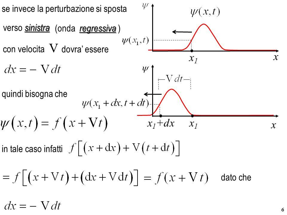7 onda progressiva, onda progressiva, da una funzione del tipo destra, quindi se l'onda si sposta verso destra, dovra' essere descritta onda regressiva, onda regressiva, da una funzione del tipo sinistra, mentre se l'onda si sposta verso sinistra, dovra' essere descritta f(x  Vt) f(x  Vt)