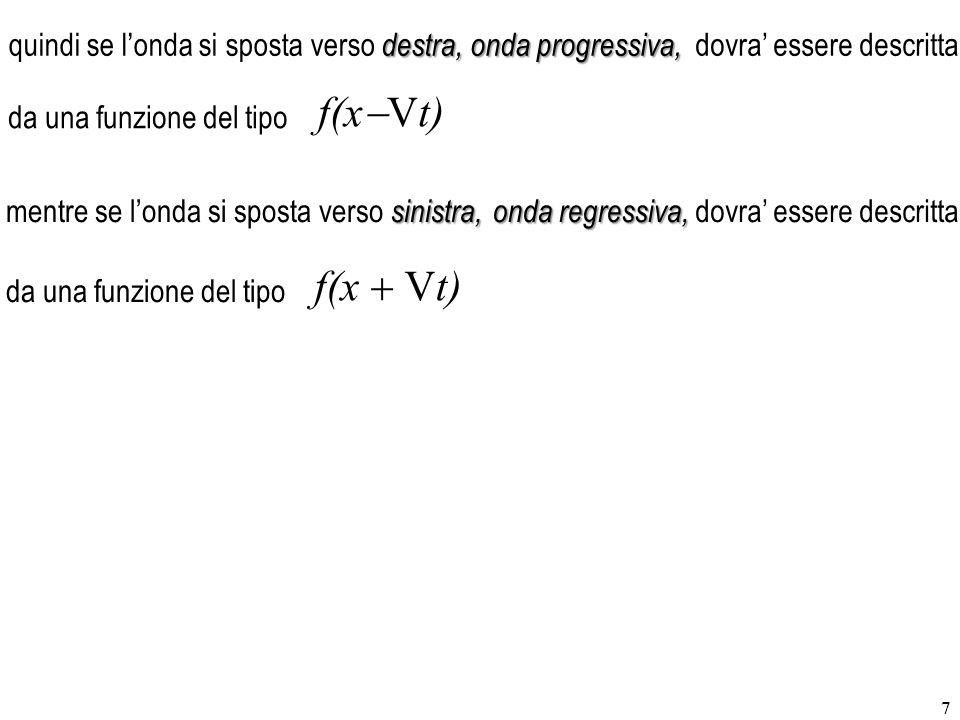 8 qualsiasi f puo' essere una funzione qualsiasi, purche' abbia come argomento una equazione delle onde o di D'Alambert caso unidimensionale in generale le soluzioni, con opportune condizioni, sono del tipo: ovvero combinazione lineare di spazio e tempo