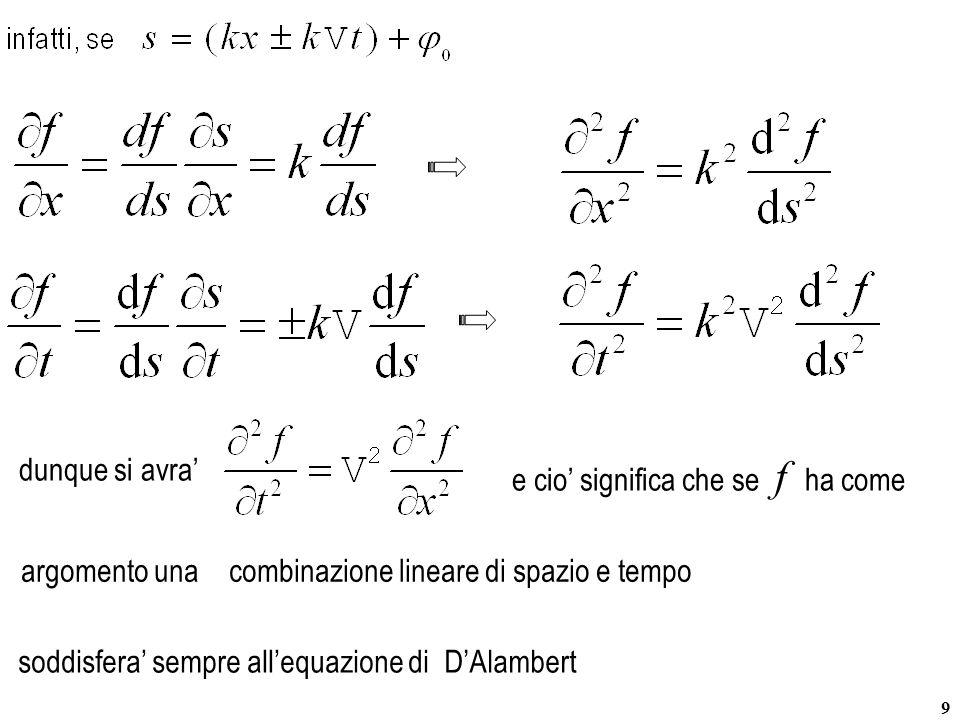 10 segno negativo  onda progressiva fronte d'onda = luogo dei punti che hanno tutti la stessa fase = fase dell'onda V = velocita' di fase k = numero d'onda  = k V = pulsazione dell'onda  0 = fase iniziale nomenclatura: segno positivo  onda regressiva = funzione d'onda A = ampiezza, non necessariamente sempre costante