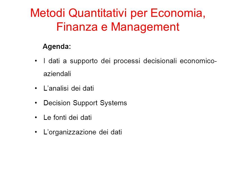 Agenda: I dati a supporto dei processi decisionali economico- aziendali L'analisi dei dati Decision Support Systems Le fonti dei dati L'organizzazione dei dati Metodi Quantitativi per Economia, Finanza e Management