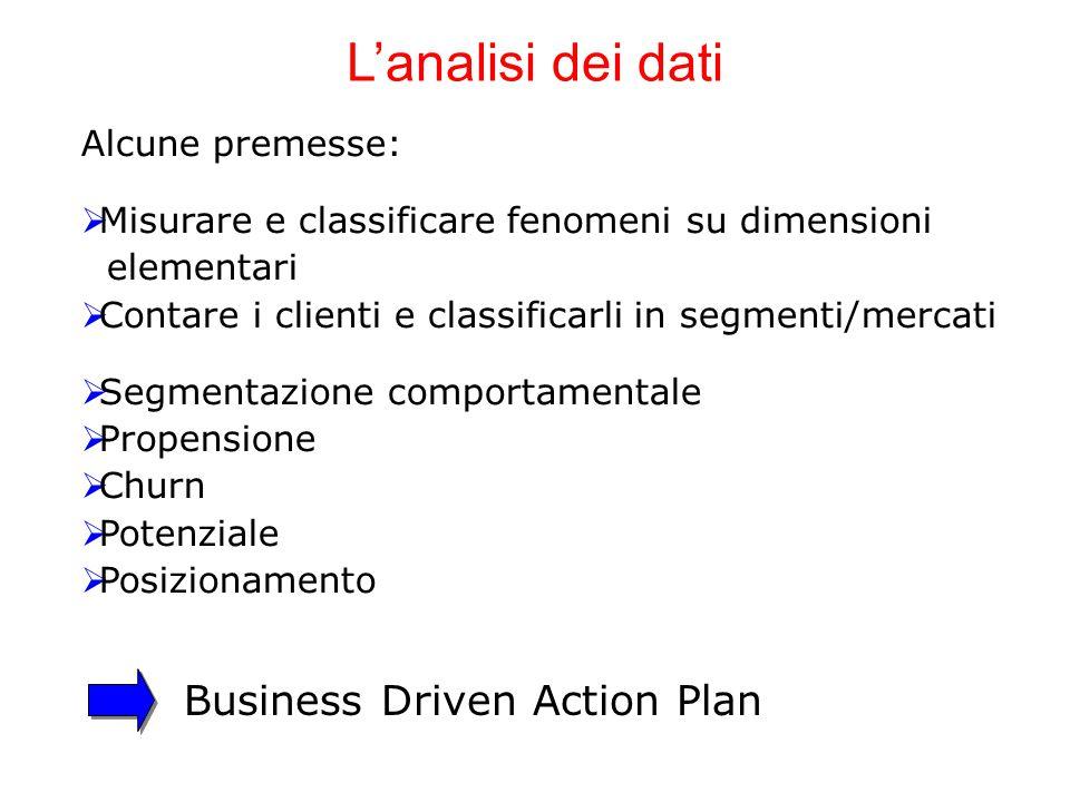Alcune premesse:  Misurare e classificare fenomeni su dimensioni elementari  Contare i clienti e classificarli in segmenti/mercati  Segmentazione comportamentale  Propensione  Churn  Potenziale  Posizionamento Business Driven Action Plan L'analisi dei dati