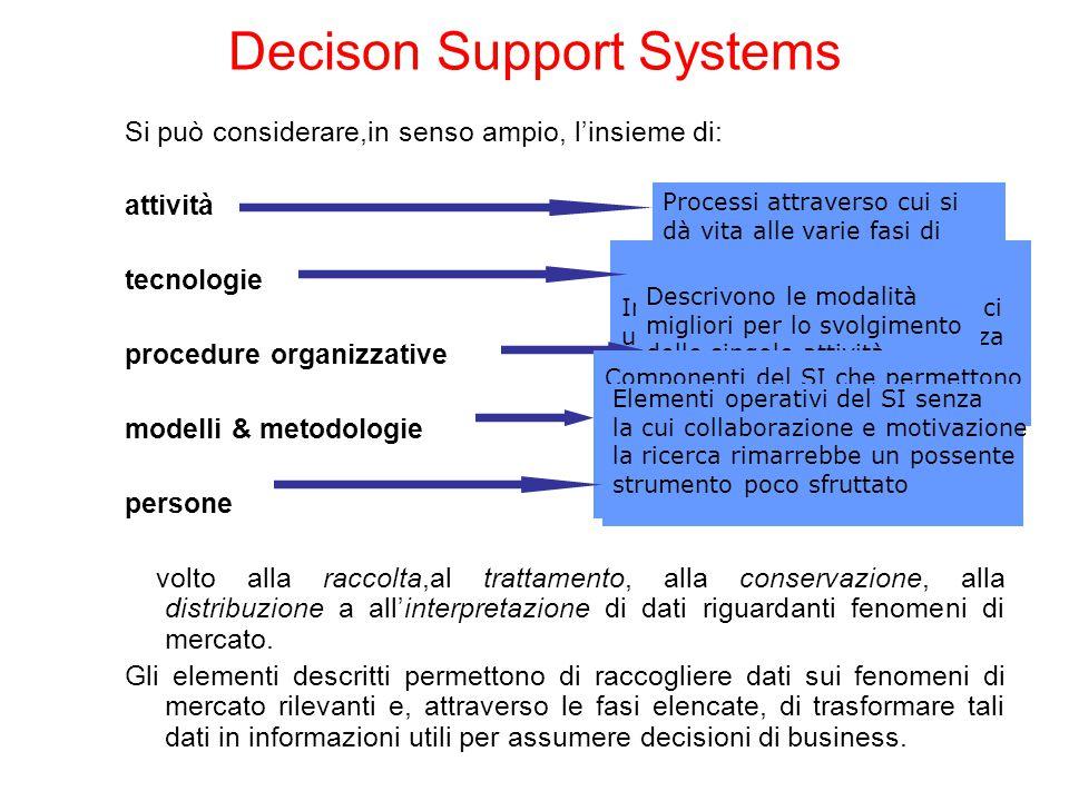 Decison Support Systems Si può considerare,in senso ampio, l'insieme di: attività tecnologie procedure organizzative modelli & metodologie persone volto alla raccolta,al trattamento, alla conservazione, alla distribuzione a all'interpretazione di dati riguardanti fenomeni di mercato.
