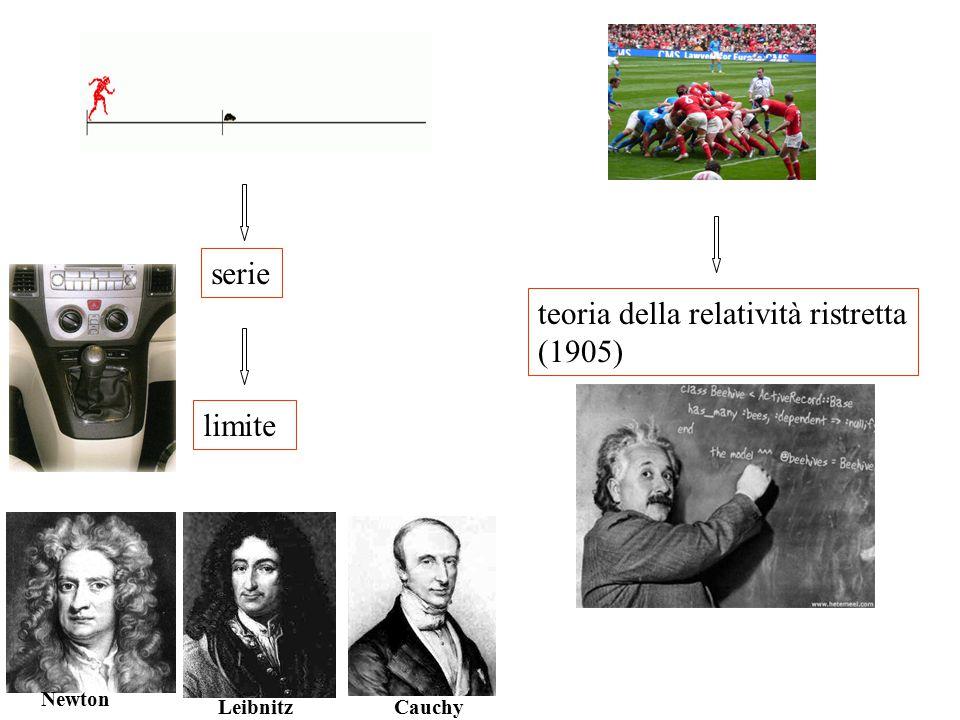 serie limite teoria della relatività ristretta (1905) Newton Leibnitz Cauchy