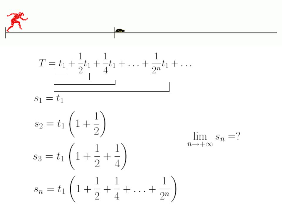 IL PARADOSSO DEL FRONTE RETRO Nel 1913 il matematico francese P.