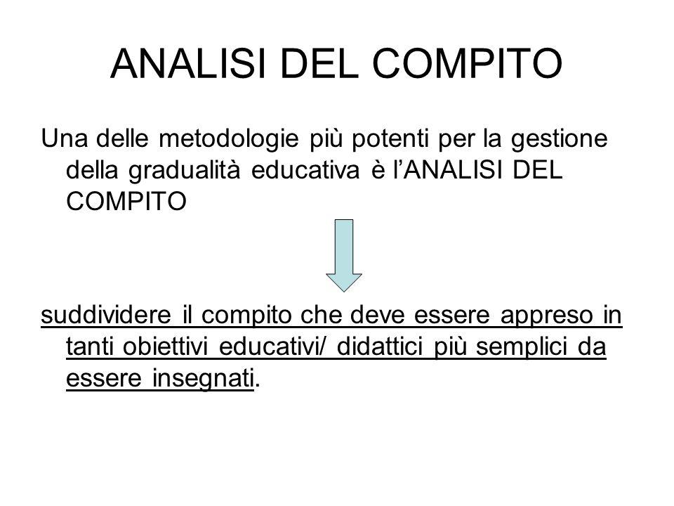 ANALISI DEL COMPITO Una delle metodologie più potenti per la gestione della gradualità educativa è l'ANALISI DEL COMPITO suddividere il compito che de