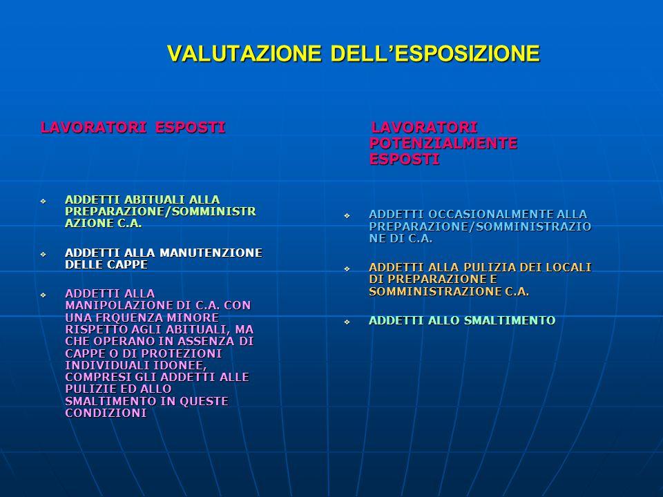 VALUTAZIONE DELL'ESPOSIZIONE LAVORATORI ESPOSTI  ADDETTI ABITUALI ALLA PREPARAZIONE/SOMMINISTR AZIONE C.A.  ADDETTI ALLA MANUTENZIONE DELLE CAPPE 