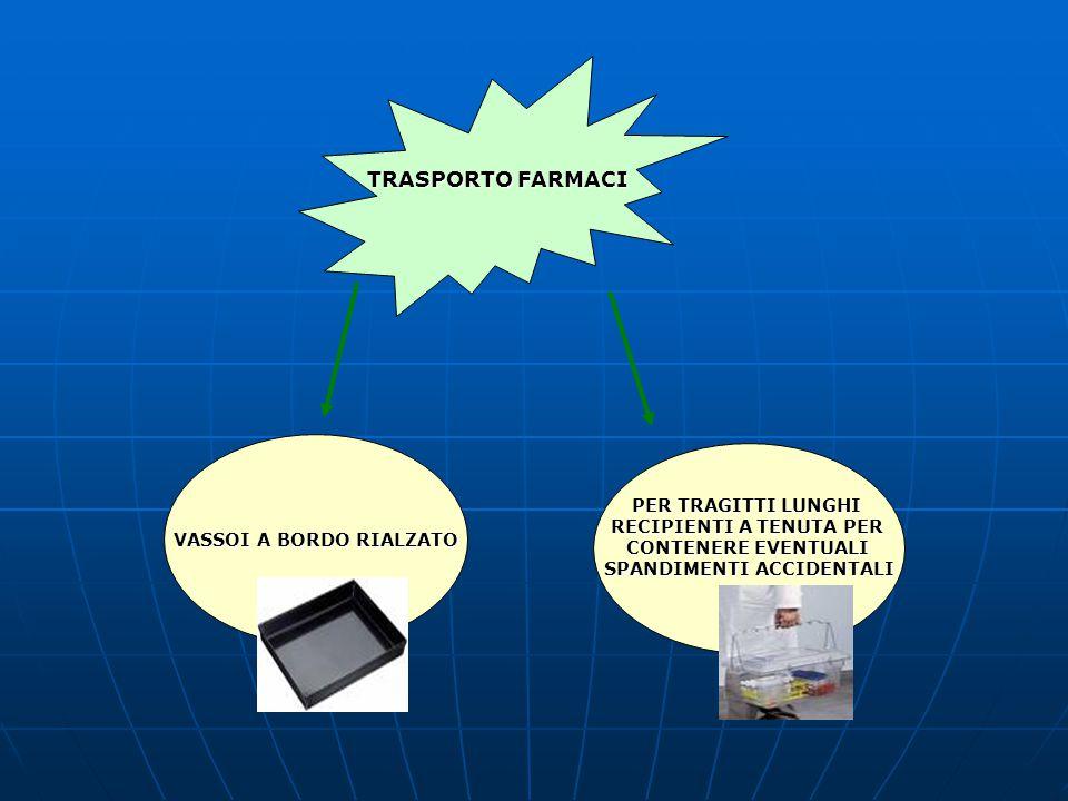 TRASPORTO FARMACI VASSOI A BORDO RIALZATO PER TRAGITTI LUNGHI RECIPIENTI A TENUTA PER CONTENERE EVENTUALI SPANDIMENTI ACCIDENTALI