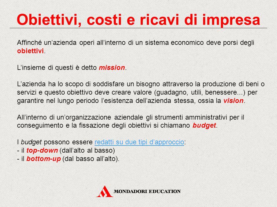 Obiettivi, costi e ricavi di impresa Affinché un'azienda operi all'interno di un sistema economico deve porsi degli obiettivi. L'insieme di questi è d