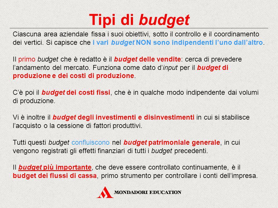 Tipi di budget Ciascuna area aziendale fissa i suoi obiettivi, sotto il controllo e il coordinamento dei vertici. Si capisce che i vari budget NON son