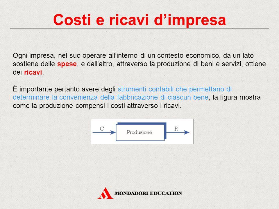 Costi e ricavi d'impresa Ogni impresa, nel suo operare all'interno di un contesto economico, da un lato sostiene delle spese, e dall'altro, attraverso