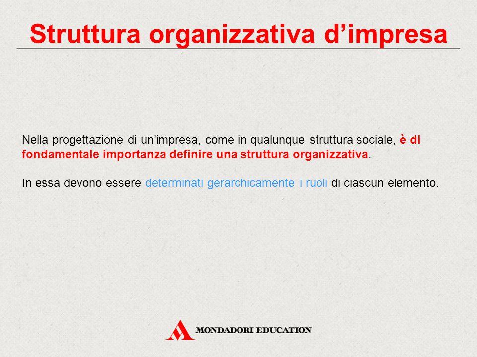 Struttura organizzativa d'impresa Nella progettazione di un'impresa, come in qualunque struttura sociale, è di fondamentale importanza definire una st