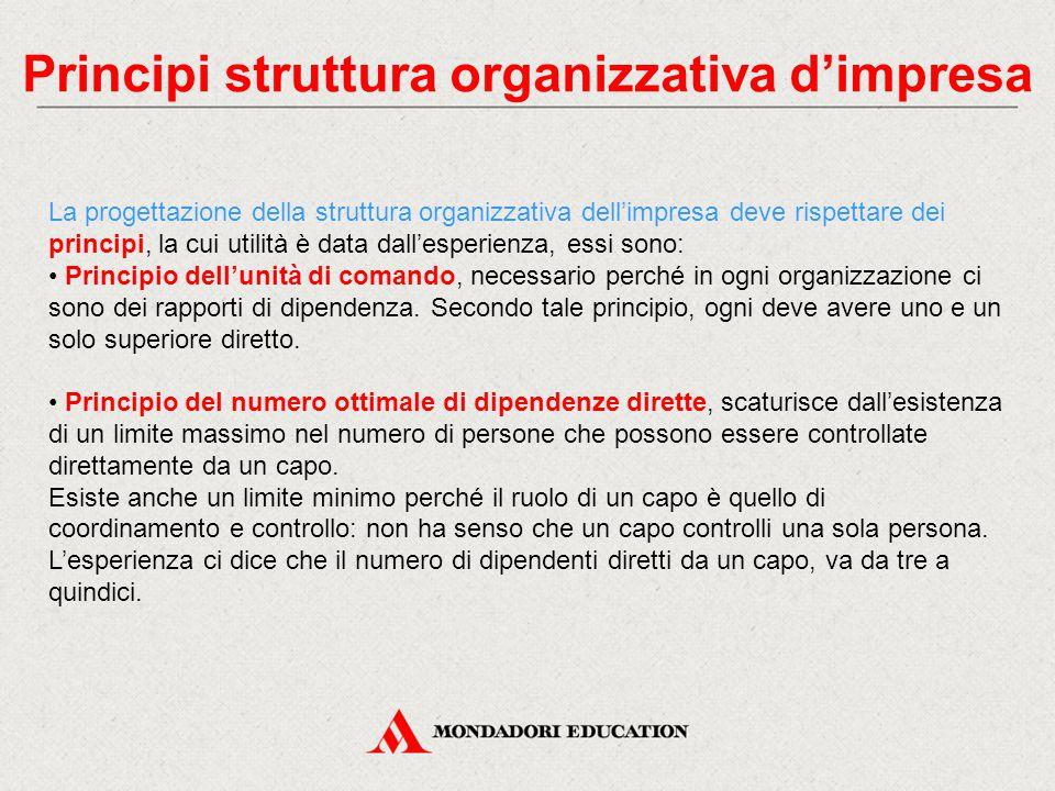 Principi struttura organizzativa d'impresa La progettazione della struttura organizzativa dell'impresa deve rispettare dei principi, la cui utilità è