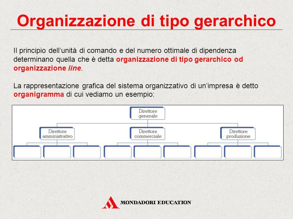Organizzazione di tipo gerarchico Il principio dell'unità di comando e del numero ottimale di dipendenza determinano quella che è detta organizzazione