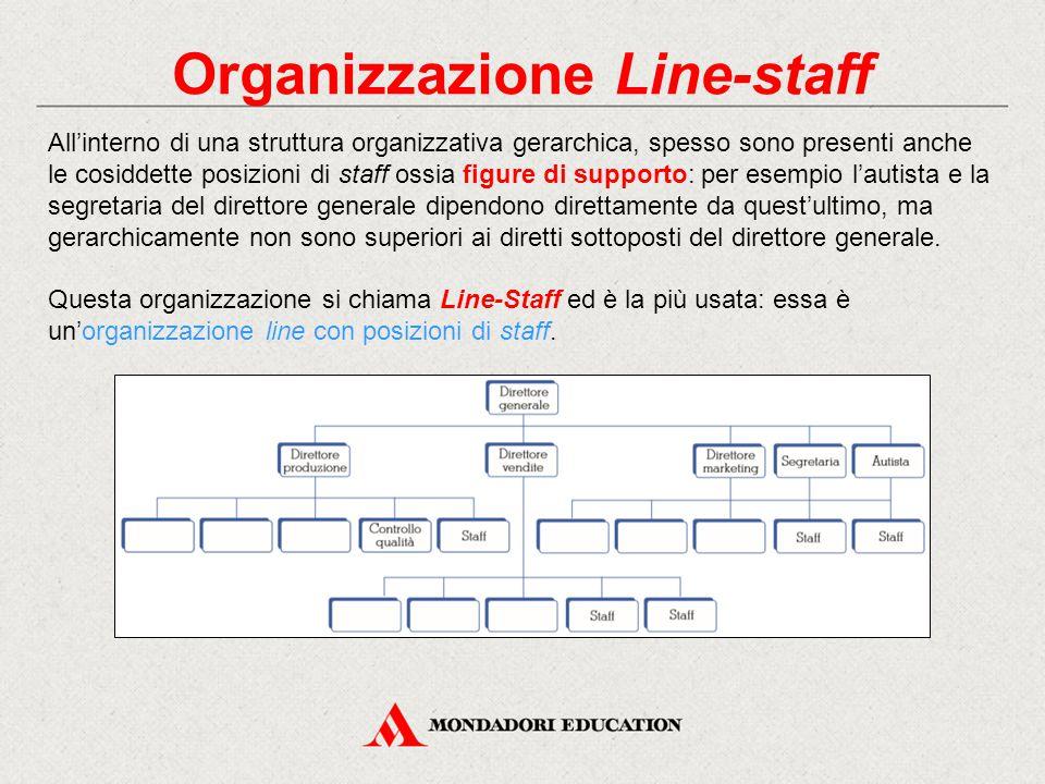 Organizzazione Line-staff All'interno di una struttura organizzativa gerarchica, spesso sono presenti anche le cosiddette posizioni di staff ossia fig