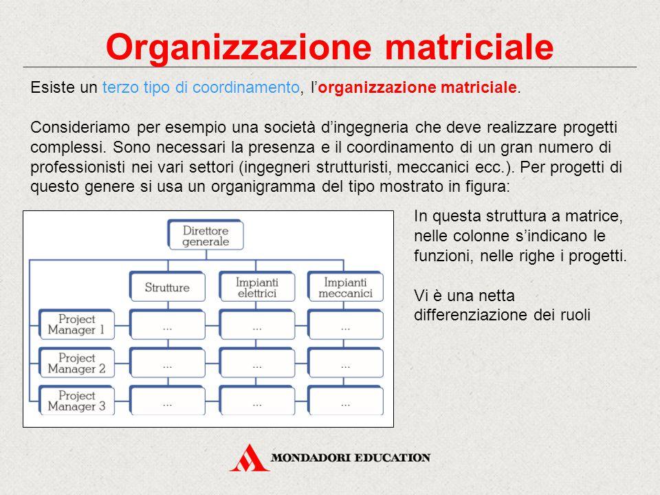 Organizzazione matriciale Esiste un terzo tipo di coordinamento, l'organizzazione matriciale. Consideriamo per esempio una società d'ingegneria che de