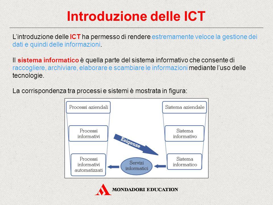 Introduzione delle ICT L'introduzione delle ICT ha permesso di rendere estremamente veloce la gestione dei dati e quindi delle informazioni. Il sistem