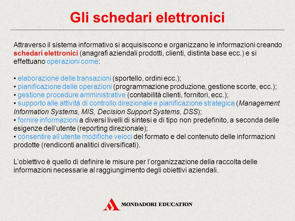 Gli schedari elettronici Attraverso il sistema informativo si acquisiscono e organizzano le informazioni creando schedari elettronici (anagrafi aziend